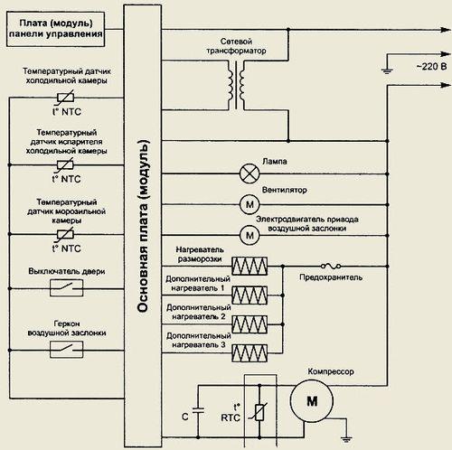 Холодильник Samsung RL33: блок-схема