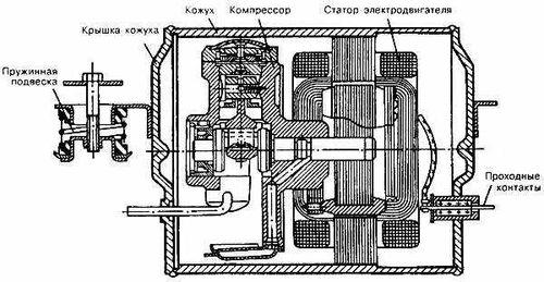 ustrojstvo_kompressora_xolodilnika_04