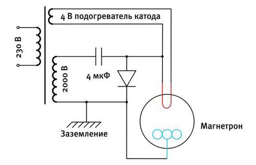 Схема магнетрона