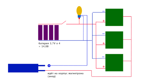 Схема магнетронной пушки
