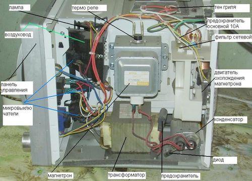 Электрическая часть микроволновки